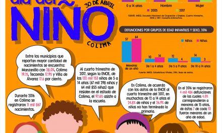 Infografía Día del Niño