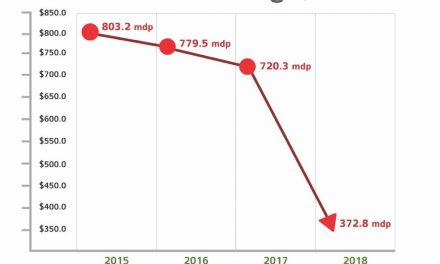 Deuda heredada con magisterio se ha reducido más de 50%: JIPS