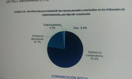 RESULTADOS DEL SEXTO CENSO NACIONAL  DE IMPARTICIÓN DE JUSTICIA FEDERAL (CNIJF)