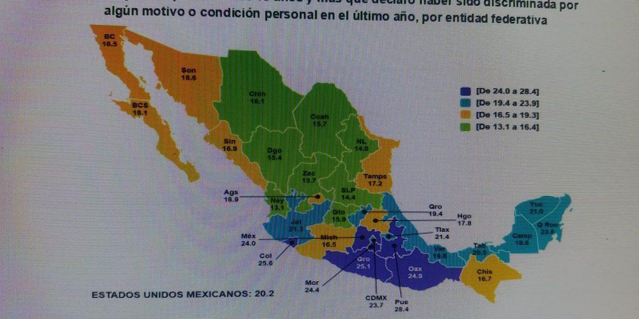 Colima, de los estados donde existe mayor prevalencia de discriminación el último año: ENADIS 2017