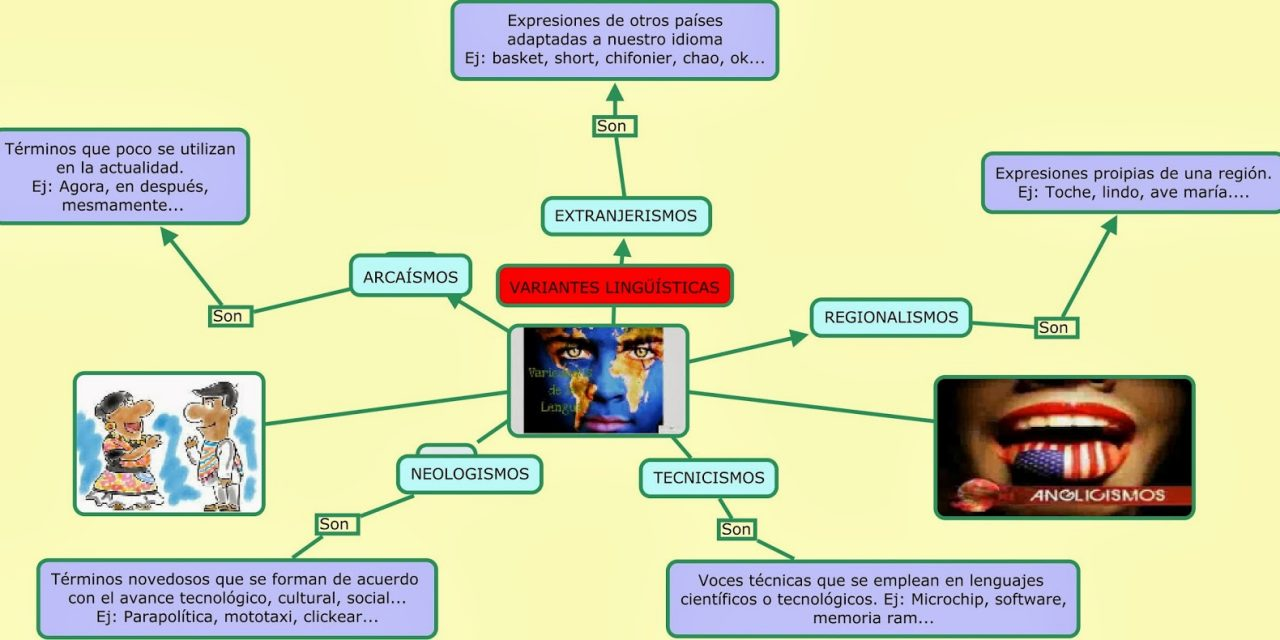 En español: abreviaturas de títulos académicos y profesionales