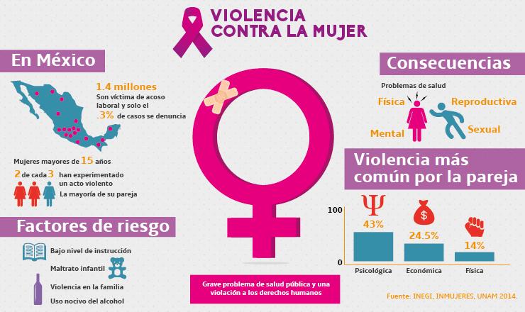 Anuncian Actividades contra la Violencia a las Mujeres, en Villa de Álvarez