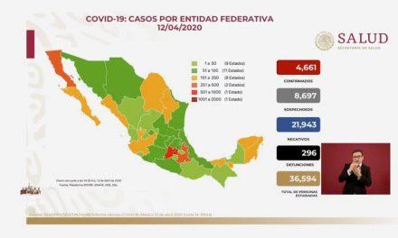 Colima, Estado del país con menos casos de Covid-19 y sin decesos, dice gobernador