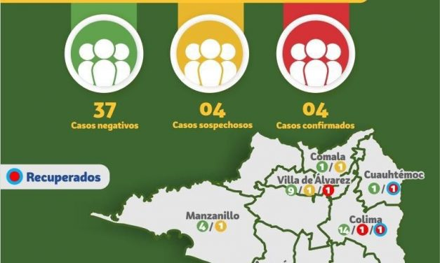 Confirman cuarto caso importado de Covid-19 en Colima