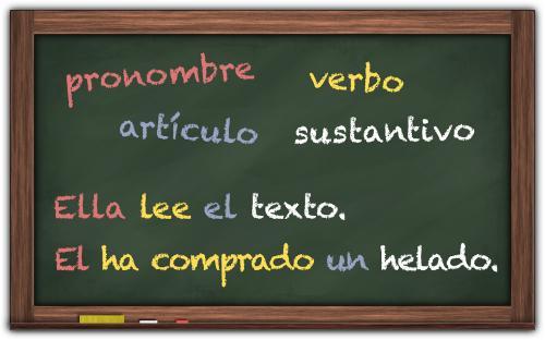 Gramática Española: Abreviaturas, siglas y acrónimos [y 2]
